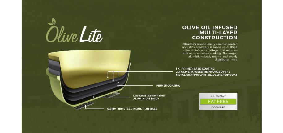 Adding Lite to Your Kitchen – Olive Lite Technology Explained
